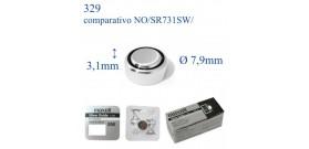 329 ossido argento 1.55v MAXELL SR731SW